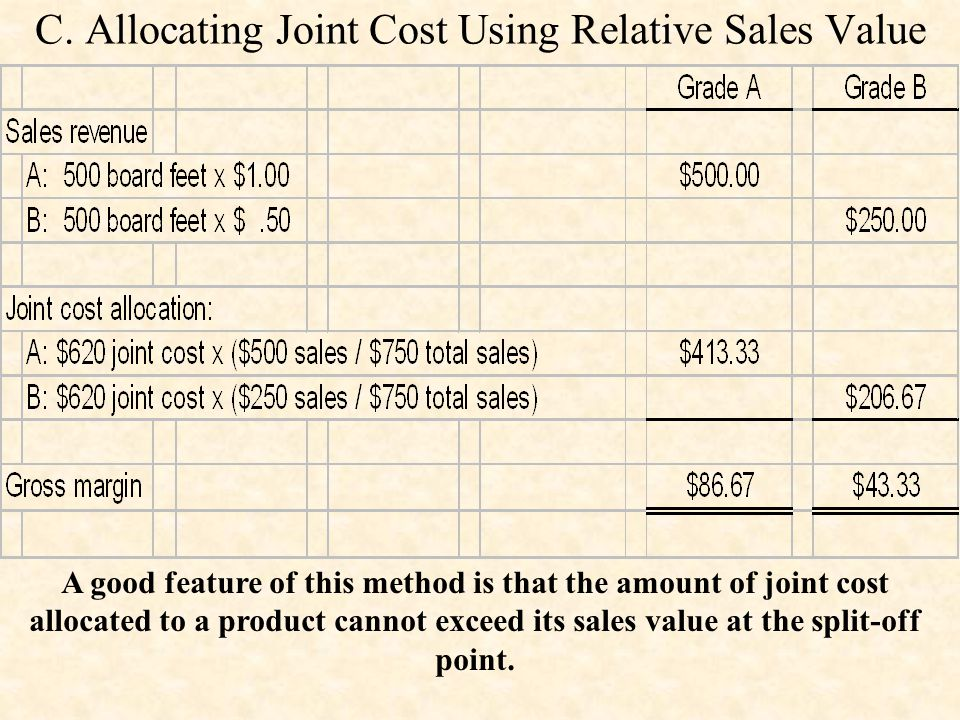 C. Allocating Joint Cost Using Relative Sales Value