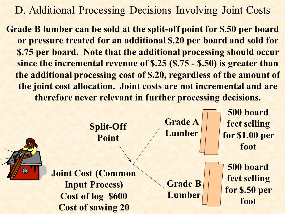 D. Additional Processing Decisions Involving Joint Costs