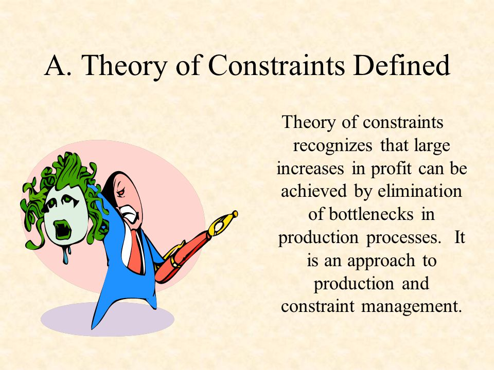 A. Theory of Constraints Defined