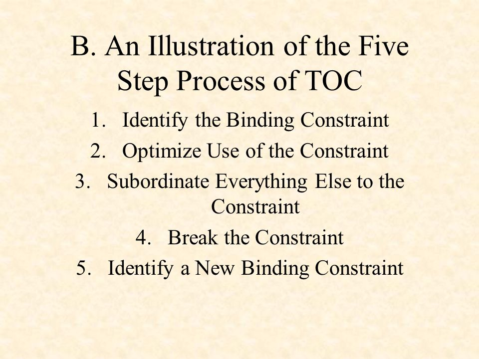 B. An Illustration of the Five Step Process of TOC