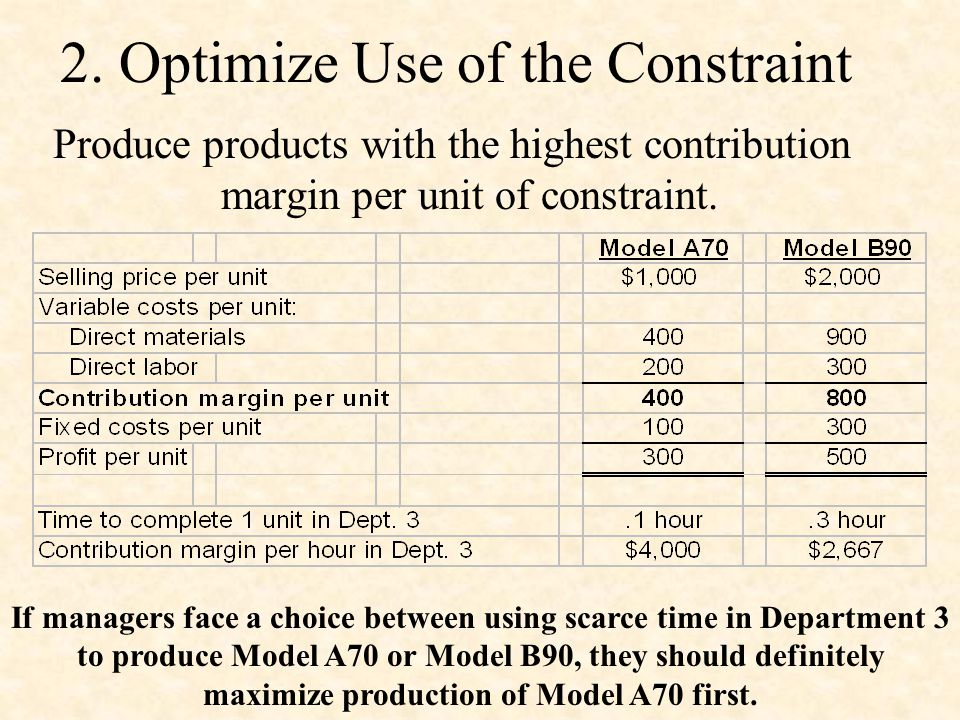 2. Optimize Use of the Constraint
