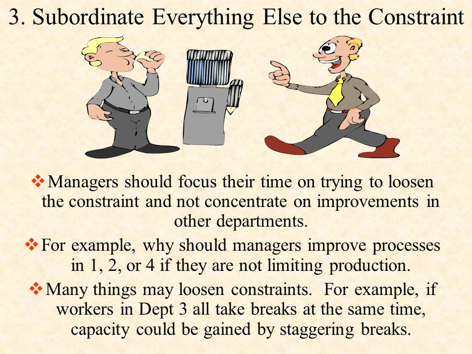 3. Subordinate Everything Else to the Constraint