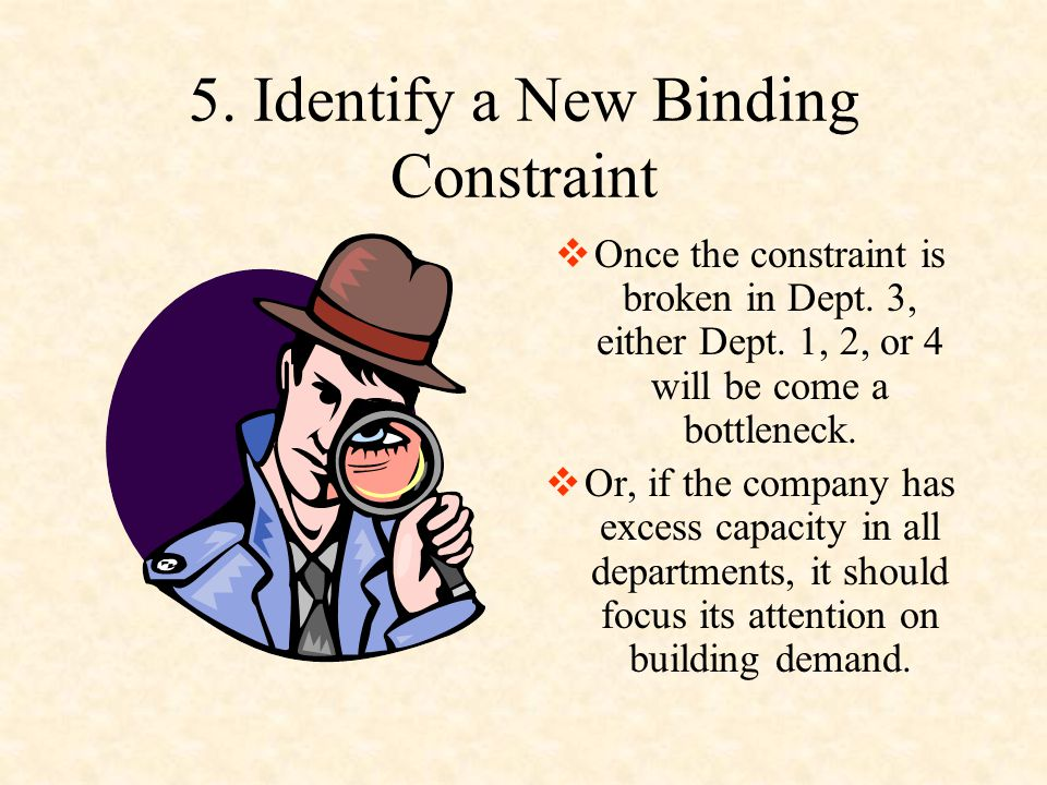 5. Identify a New Binding Constraint