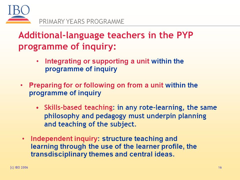 Additional-language teachers in the PYP programme of inquiry: