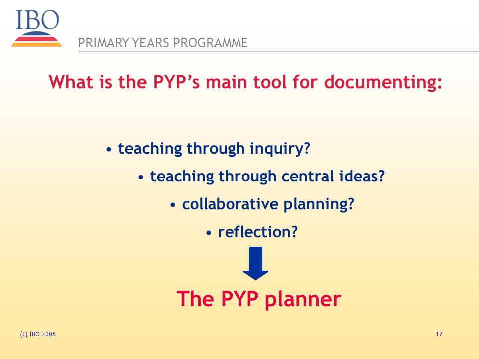 The PYP planner What is the PYP's main tool for documenting: