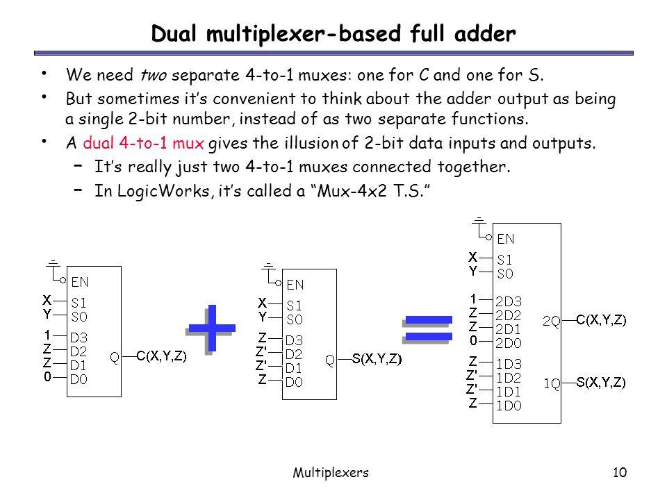 Dual multiplexer-based full adder