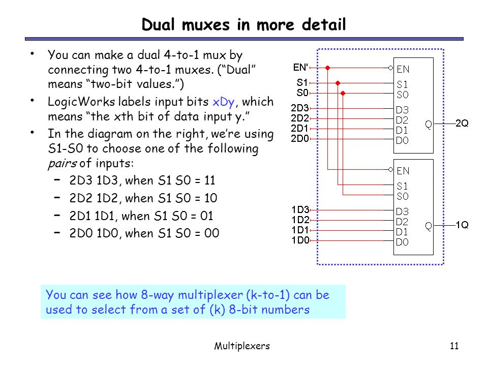 Dual muxes in more detail