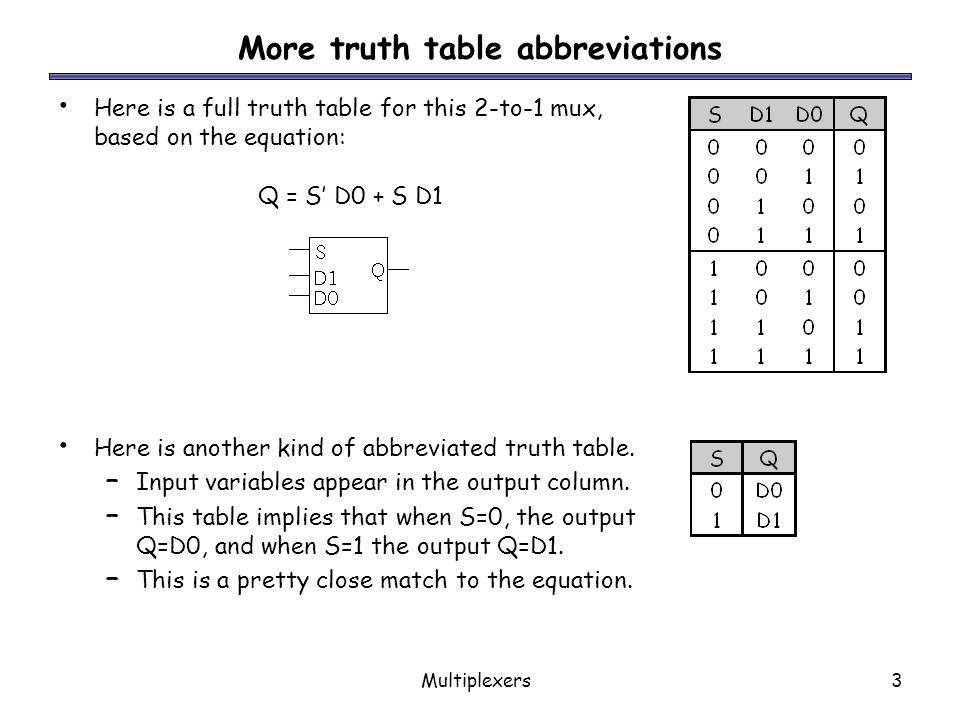 More truth table abbreviations