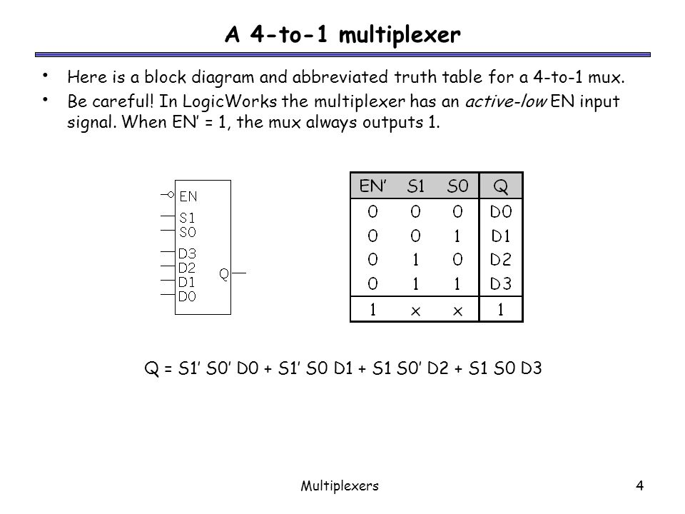 A 4-to-1 multiplexer Here is a block diagram and abbreviated truth table for a 4-to-1 mux.