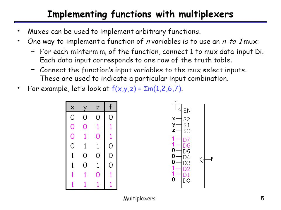 Implementing functions with multiplexers