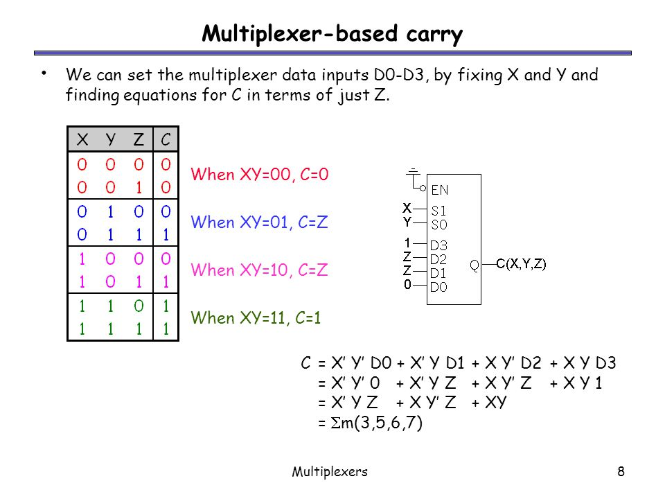 Multiplexer-based carry