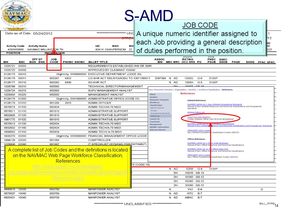 S-AMD JOB CODE. A unique numeric identifier assigned to each Job providing a general description of duties performed in the position.