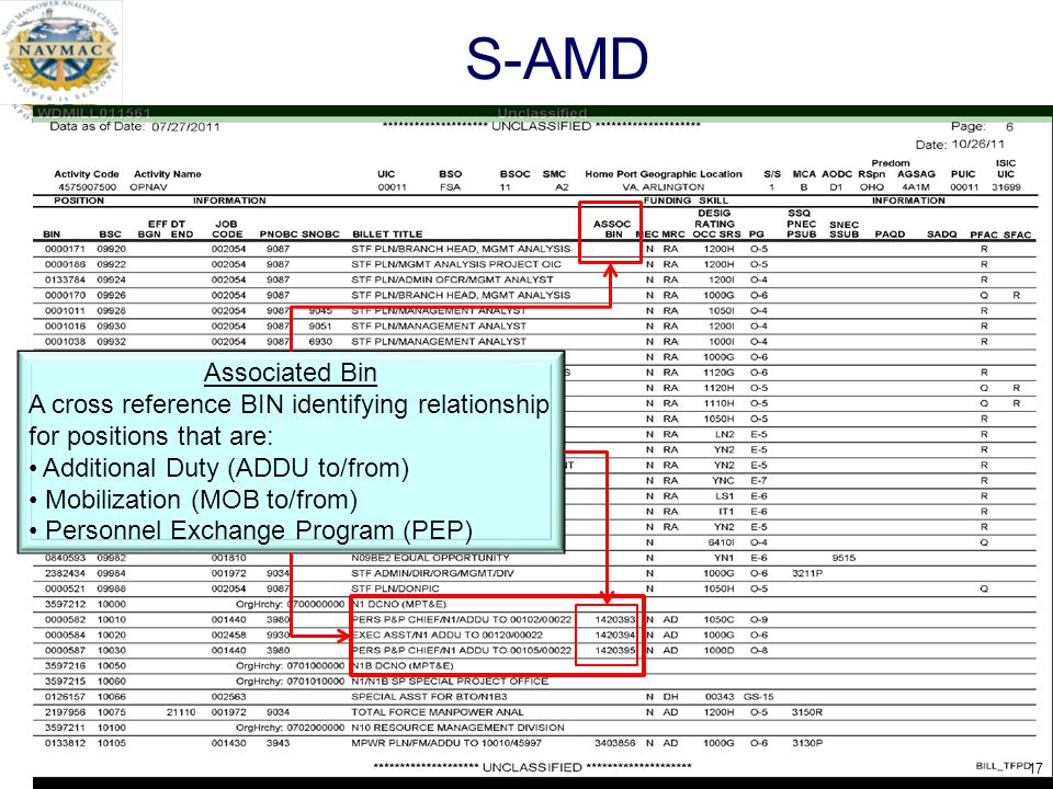 S-AMD Associated Bin. A cross reference BIN identifying relationship for positions that are: Additional Duty (ADDU to/from)