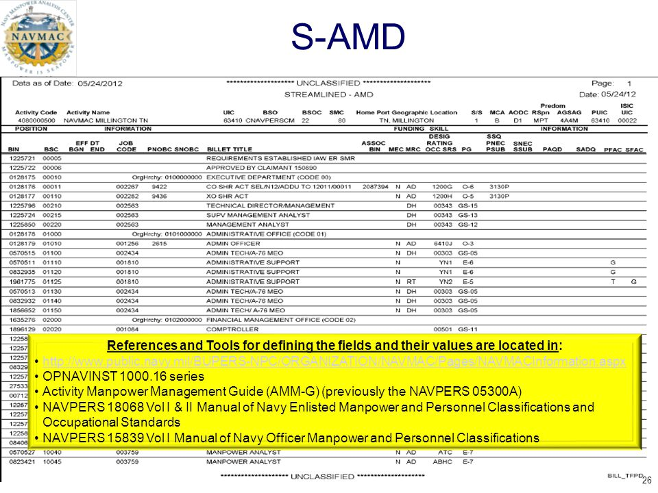 S-AMD References and Tools for defining the fields and their values are located in: