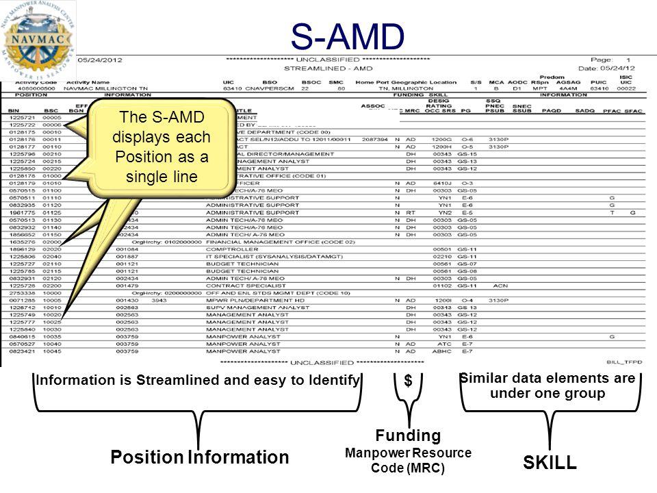 S-AMD Position Information SKILL
