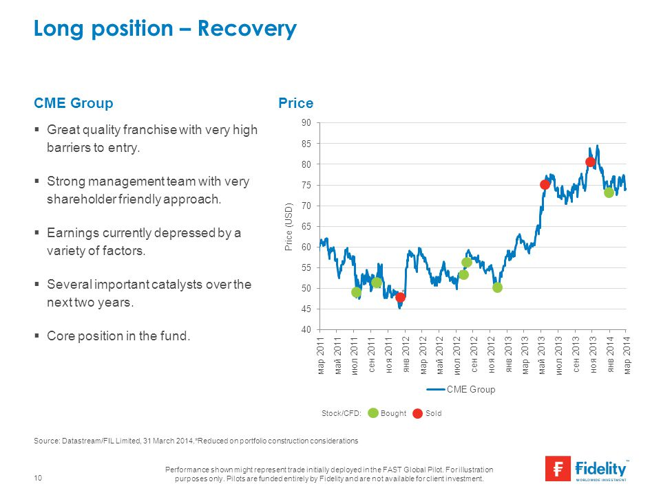 Long position – Recovery