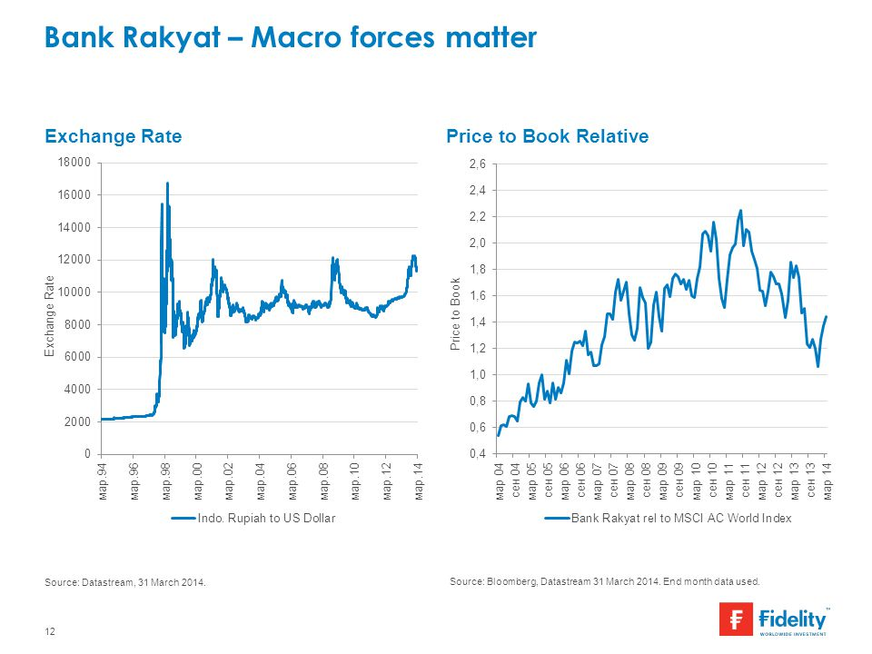 Bank Rakyat – Macro forces matter