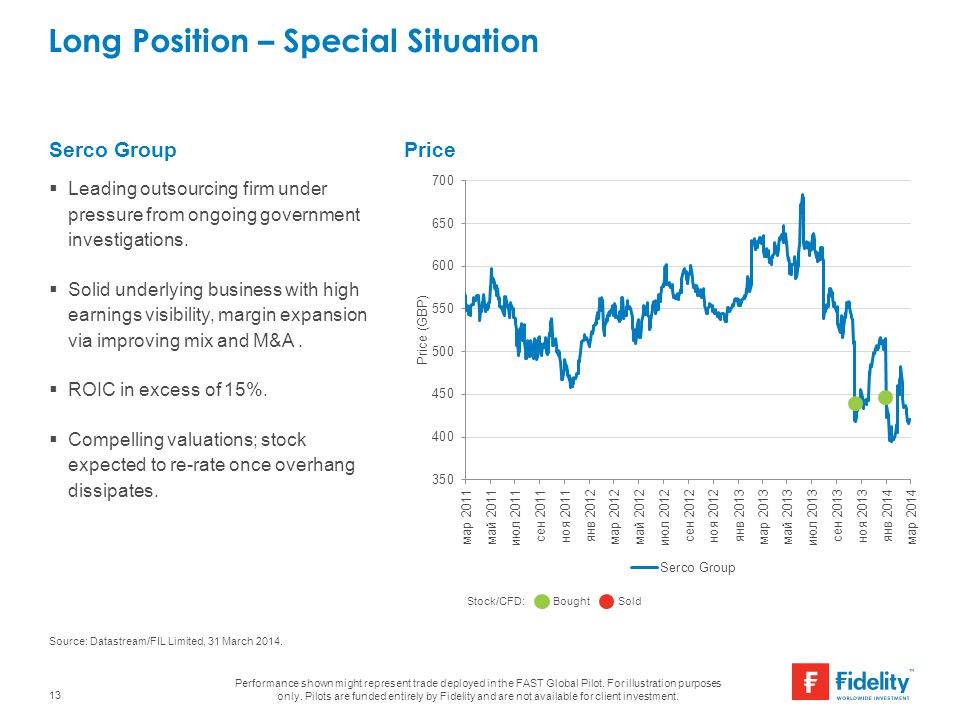 Long Position – Special Situation