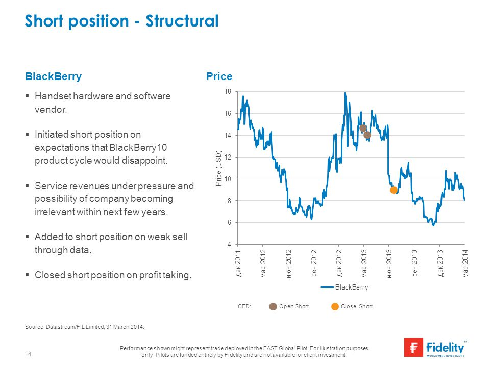 Short position - Structural