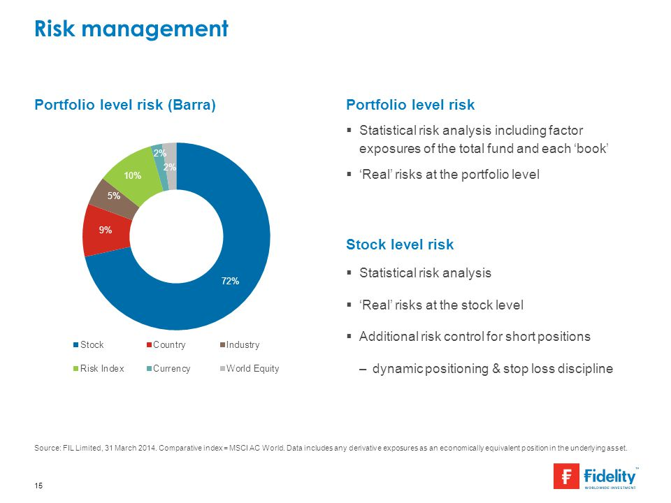 Risk management Portfolio level risk (Barra) Portfolio level risk