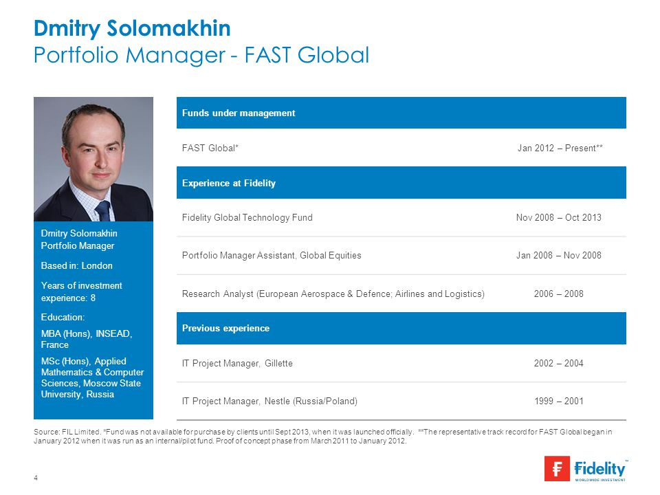 Dmitry Solomakhin Portfolio Manager - FAST Global