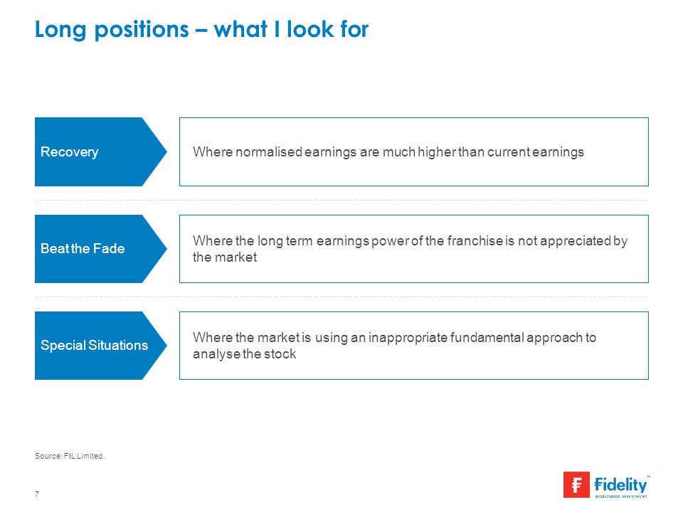 Long positions – what I look for