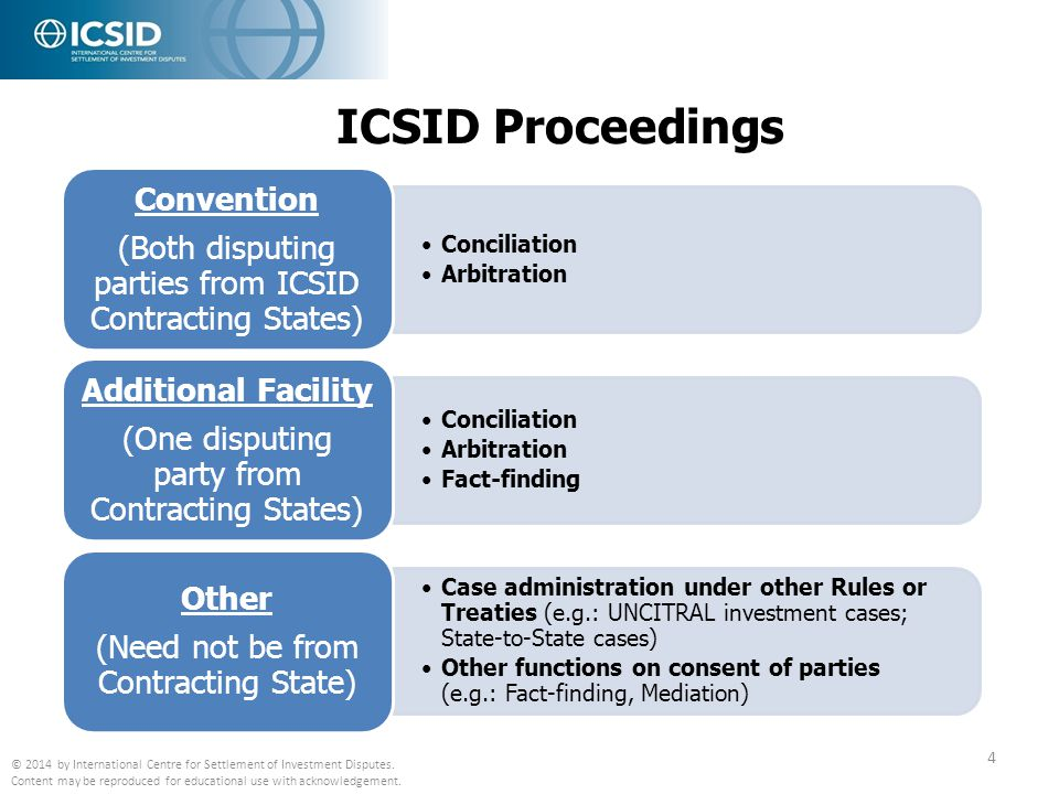 ICSID Proceedings Convention