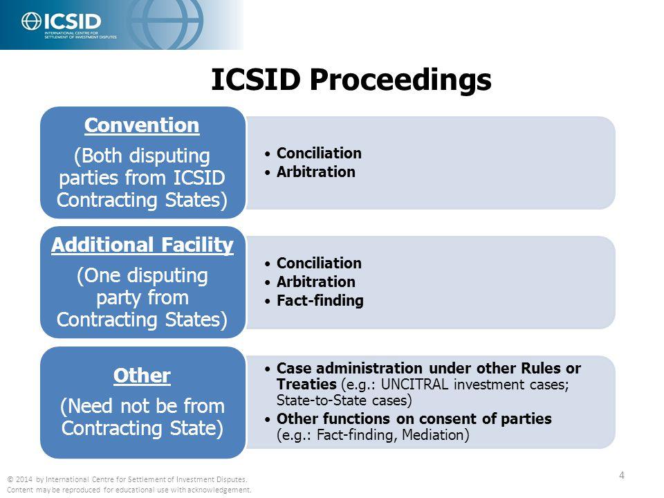 ICSID Proceedings Convention