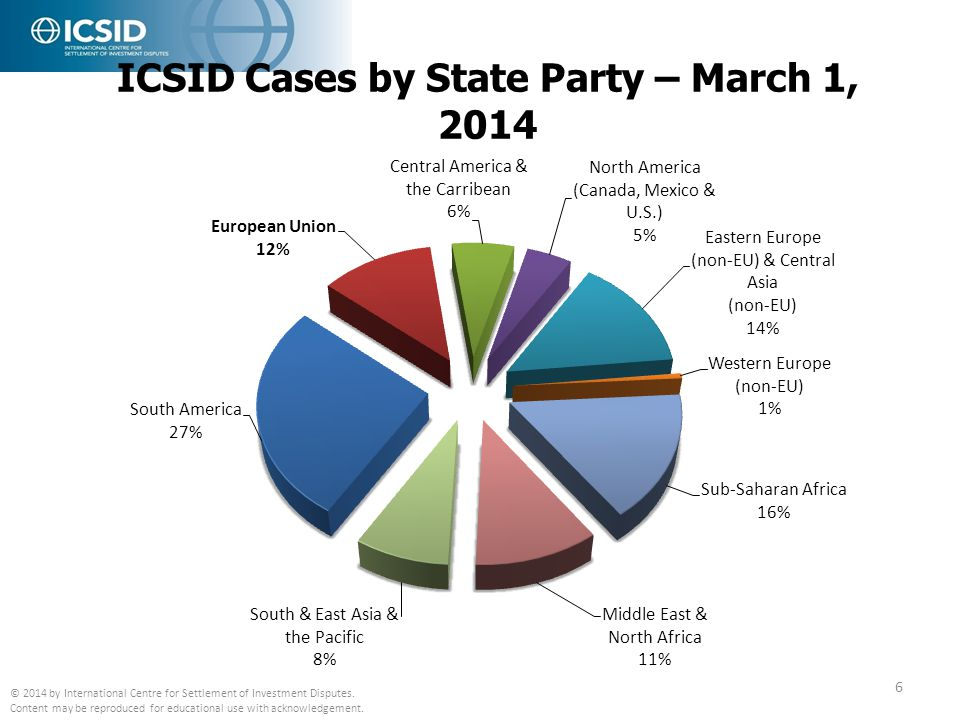 ICSID Cases by State Party – March 1, 2014