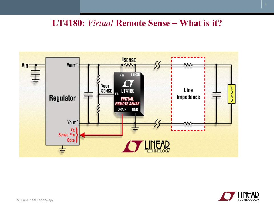 LT4180: Virtual Remote Sense – What is it