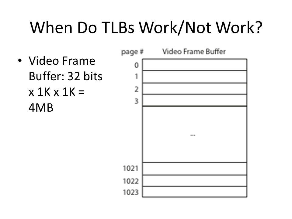When Do TLBs Work/Not Work