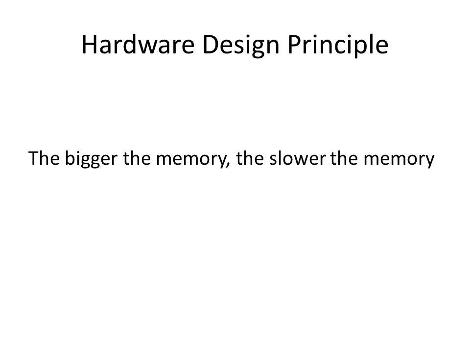 Hardware Design Principle