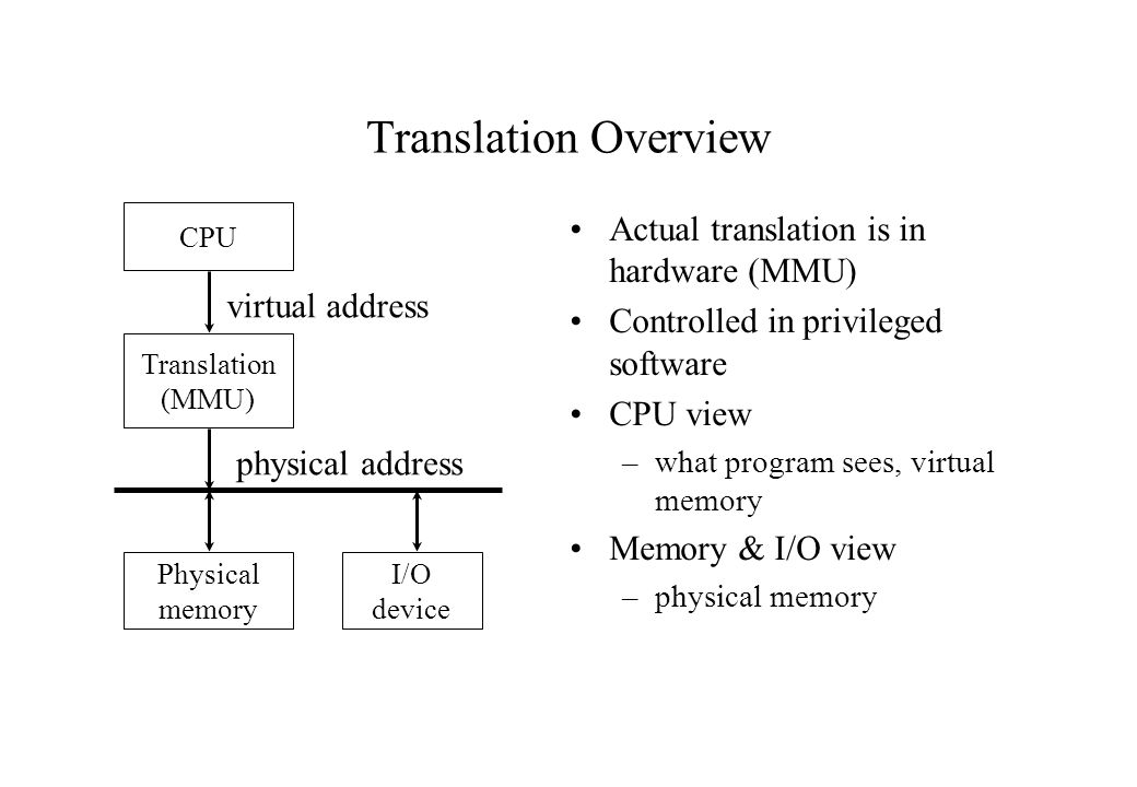 Translation Overview Actual translation is in hardware (MMU)
