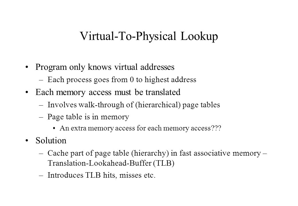 Virtual-To-Physical Lookup