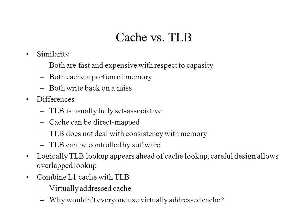 Cache vs. TLB Similarity
