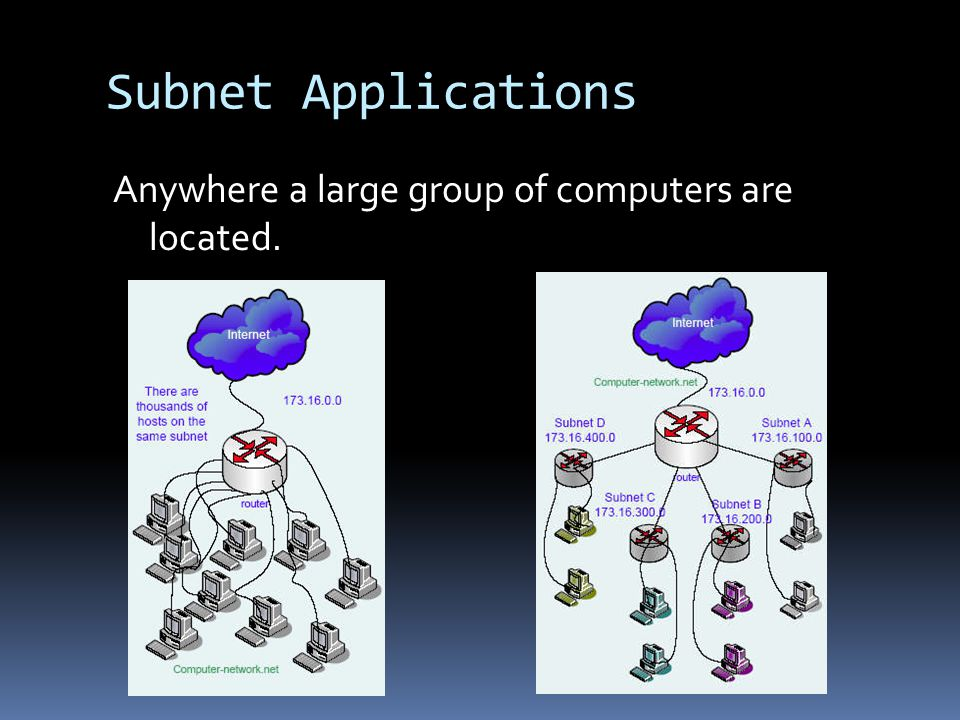 Subnet Applications Anywhere a large group of computers are located.