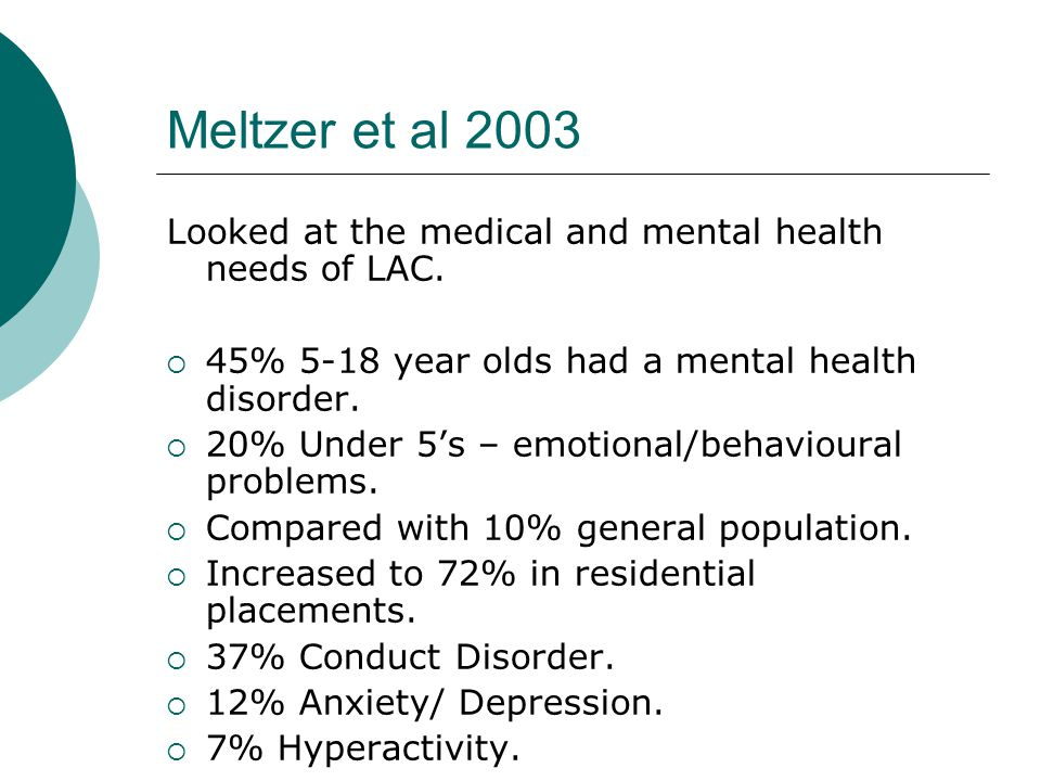 Meltzer et al 2003 Looked at the medical and mental health needs of LAC. 45% 5-18 year olds had a mental health disorder.
