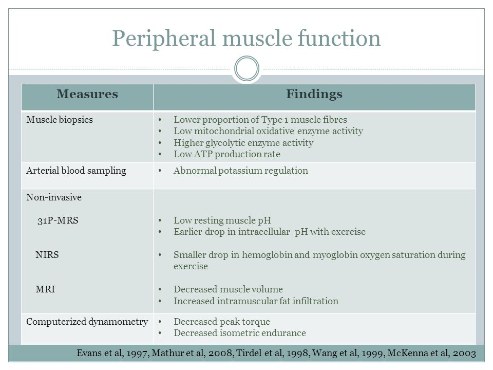 Peripheral muscle function
