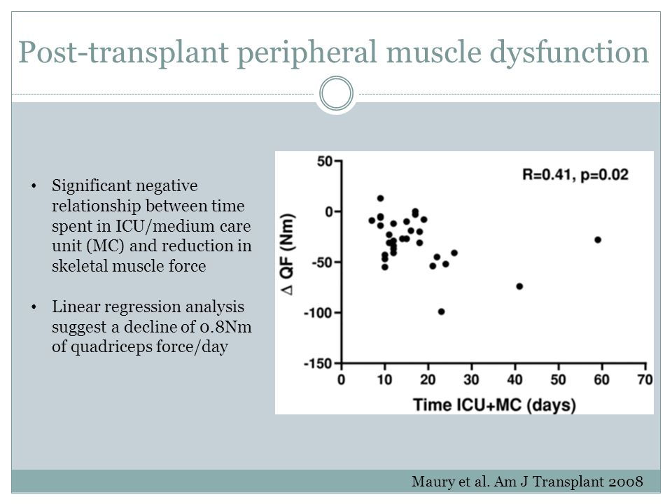 Post-transplant peripheral muscle dysfunction