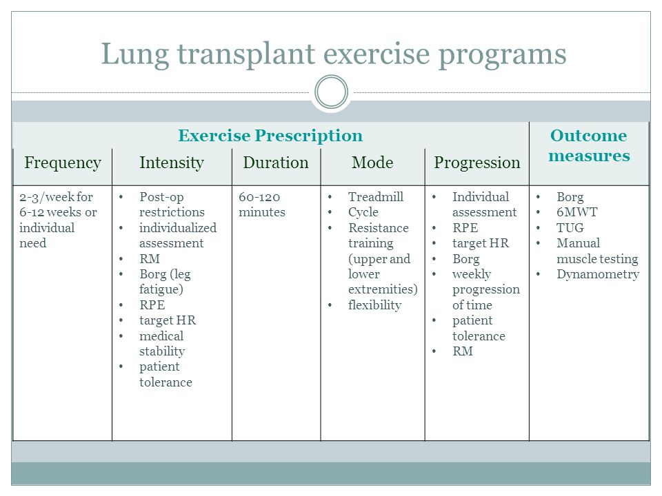 Lung transplant exercise programs