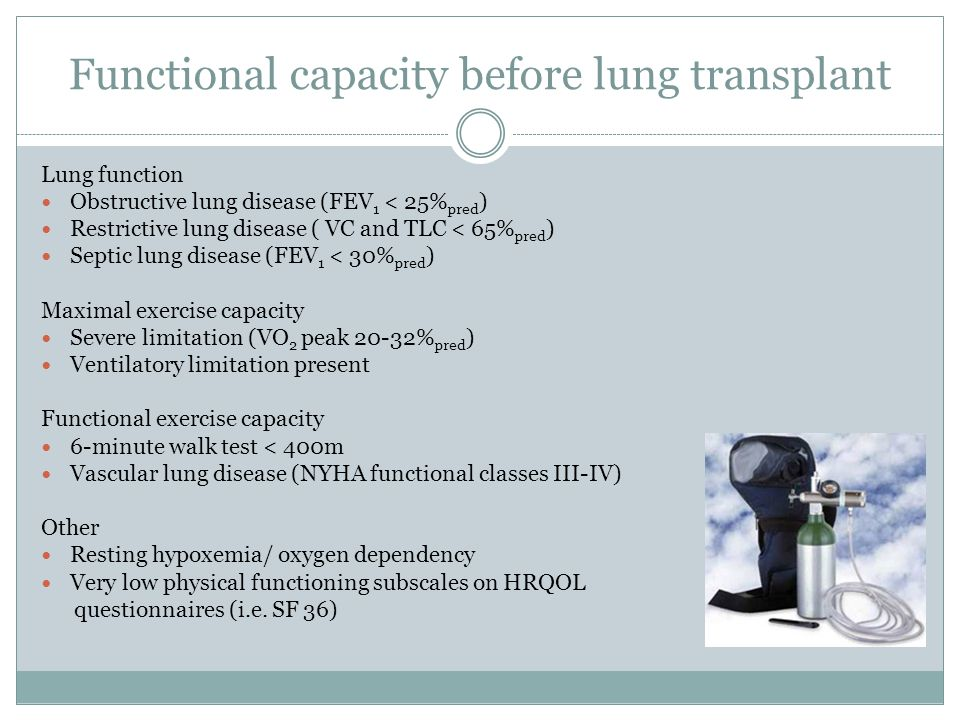 Functional capacity before lung transplant