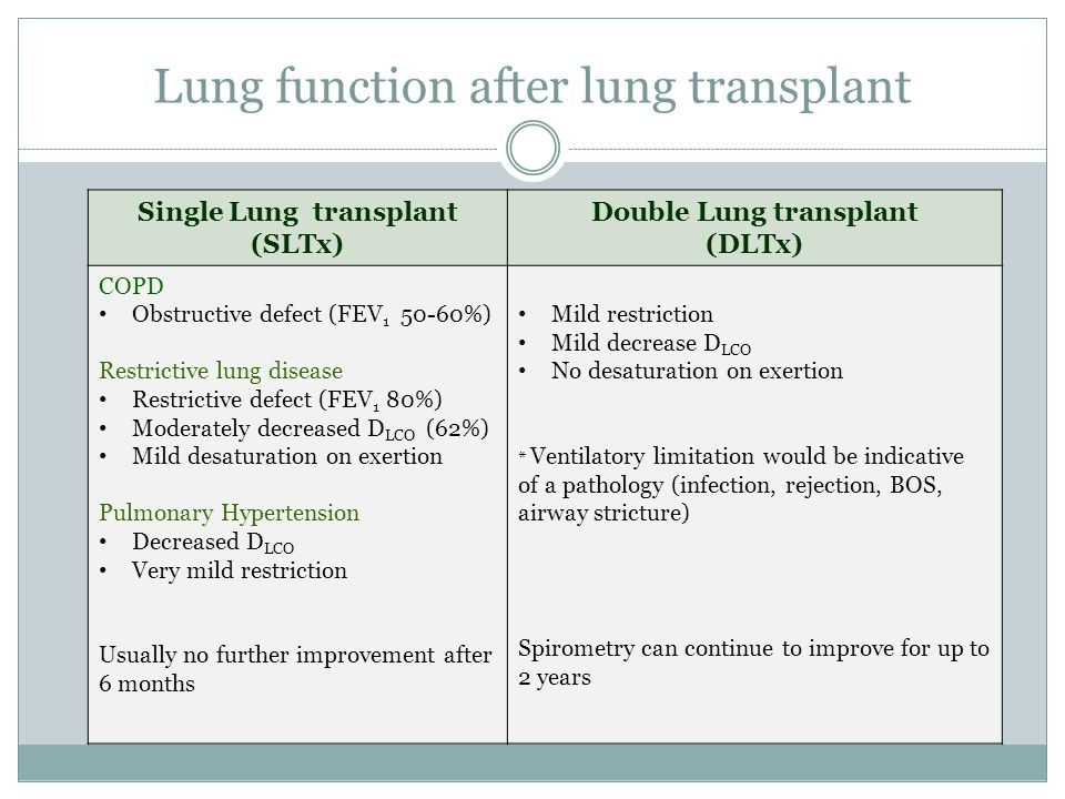 Lung function after lung transplant