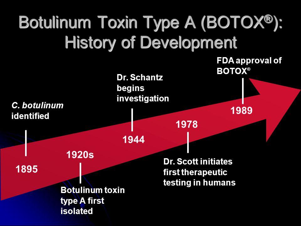 Botulinum Toxin Type A (BOTOX®): History of Development