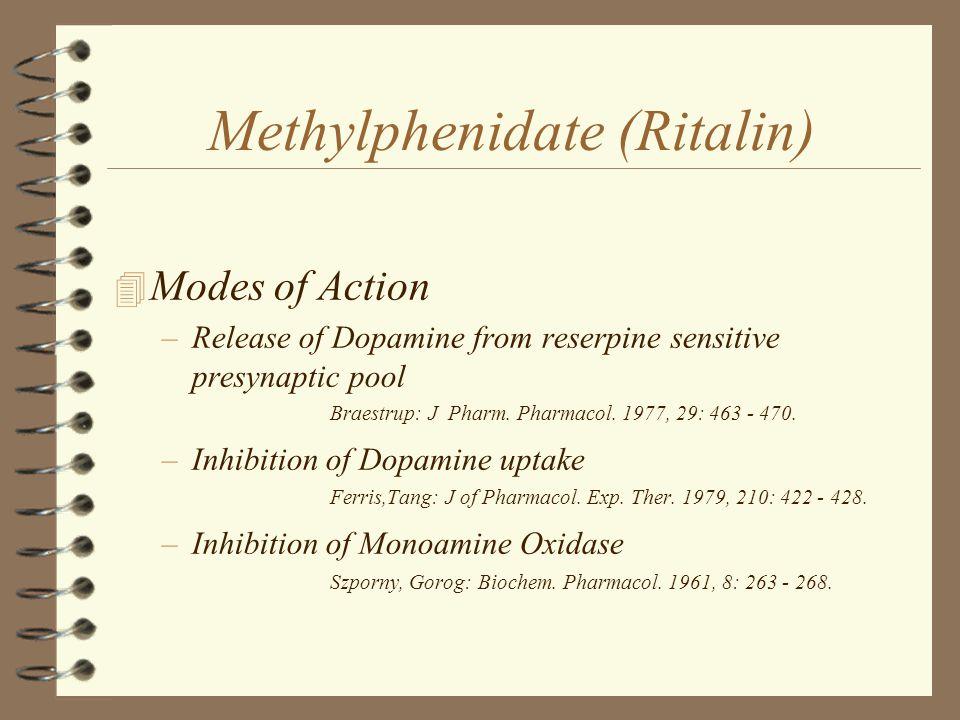 Methylphenidate (Ritalin)