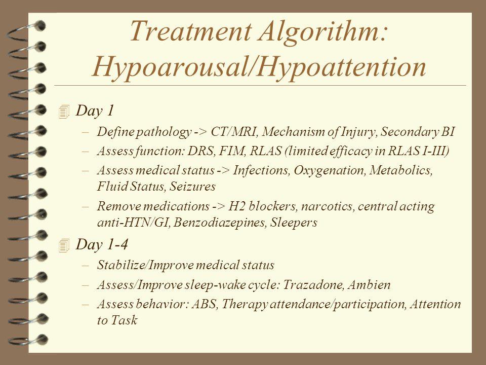 Treatment Algorithm: Hypoarousal/Hypoattention
