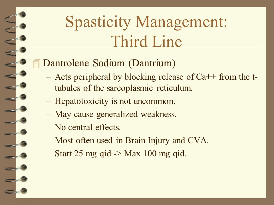 Spasticity Management: Third Line