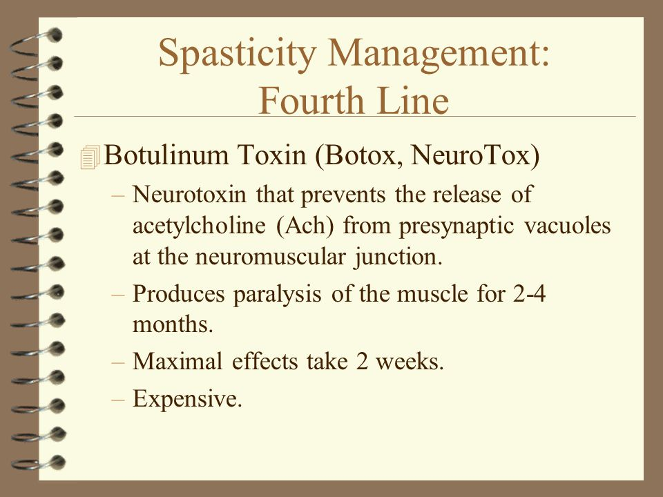 Spasticity Management: Fourth Line
