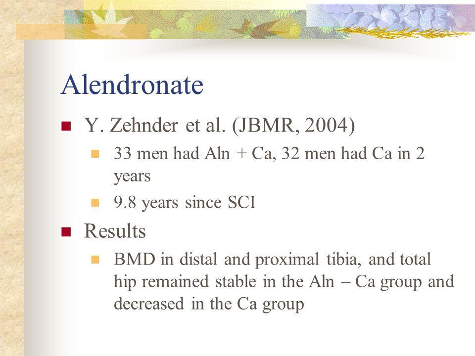 Alendronate Y. Zehnder et al. (JBMR, 2004) Results
