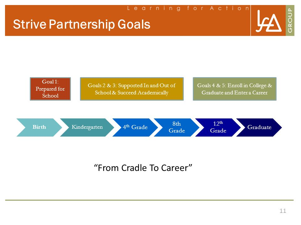 Strive Partnership Goals