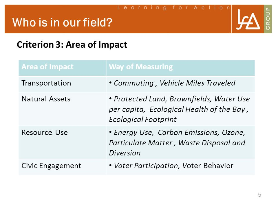 Who is in our field Criterion 3: Area of Impact Area of Impact